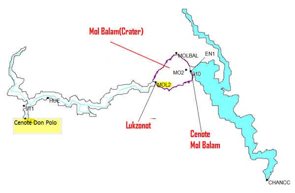 Mol Balam Map